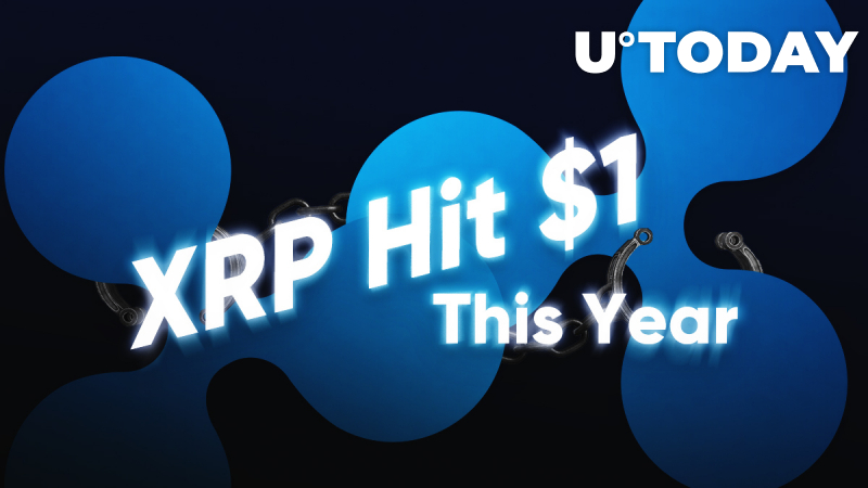 XRP Price On The Verge Of Breakout? Twitter Users Expect XRP Hit $1 This Year