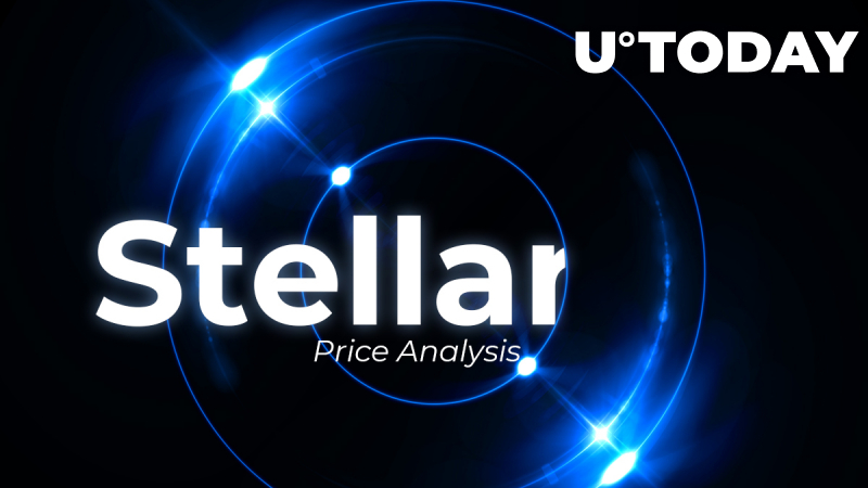 Stellar Price Analysis — How Much Might the Cost of XLM Be in 2019-20-25?