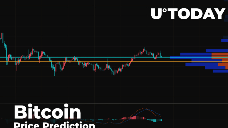 Bitcoin (BTC) Price Prediction — Rollback to $8,600 Before Move to $9,100 1