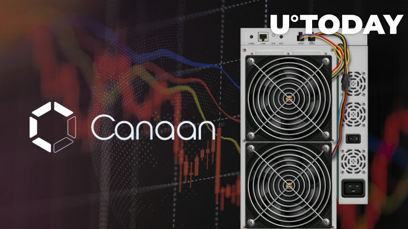 Bitcoin Miner Manufacturer Canaan Sees Its Q1 Revenue Drop 80 Percent from 2019, Insider Says