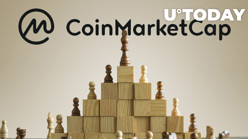 CoinMarketCap Introduces New Exchange Ranking Algorithm. These Are Main Changes