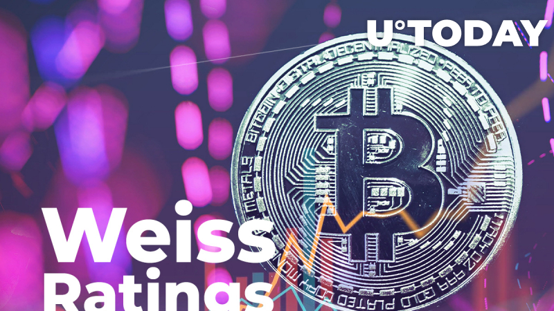 Bitcoin Needs to Decouple from Stocks to Hit New ATH: Weiss Ratings