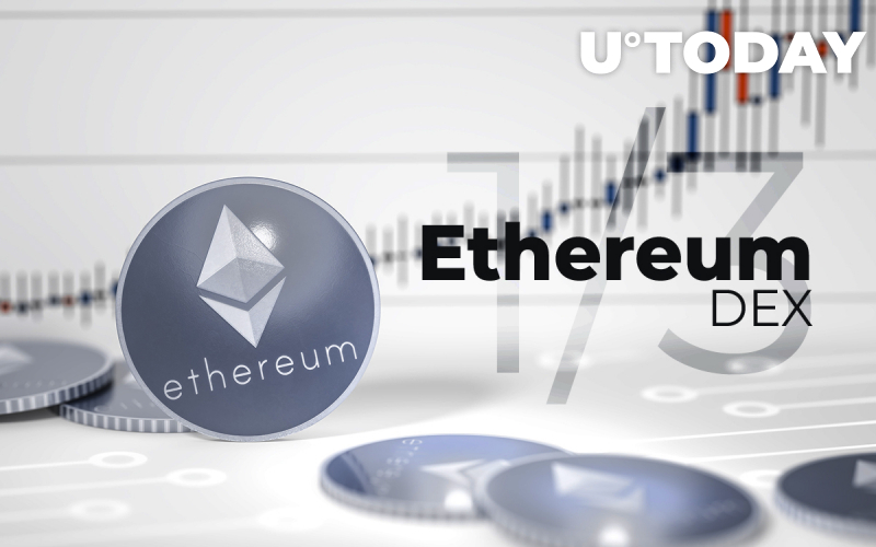 Ethereum DEX Processing 1/3 Volume of Coinbase Shows Highly Optimistic Trend