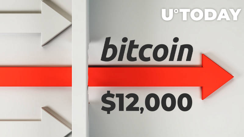 Bitcoin Breaks Above $12,000 After David Portnoy and MicroStrategy Venture into BTC
