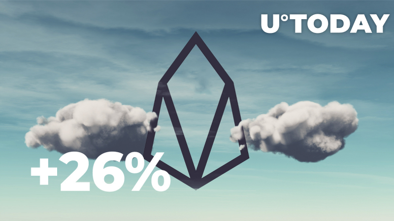 EOS Jumps 26 Percent as Tether Moves 25 Mln USDT to Its Blockchain