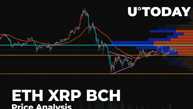 ETH, XRP and BCH Price Analysis for Sept. 15