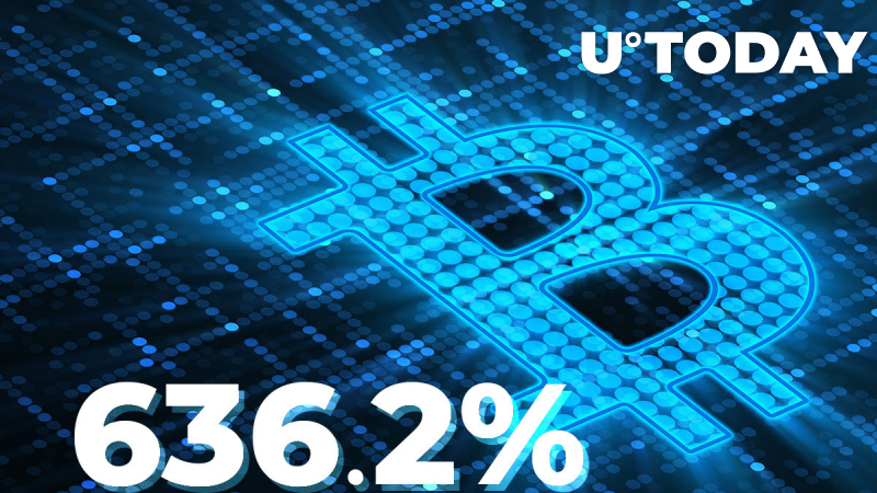 Bitcoin Amount Miners Have Been Sending to Exchanges Soars 636.2% in Past 24 Hours