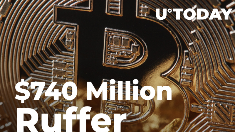 Over $740 Million In Bitcoin Held by Ruffer Asset Manager As It Dumps Gold