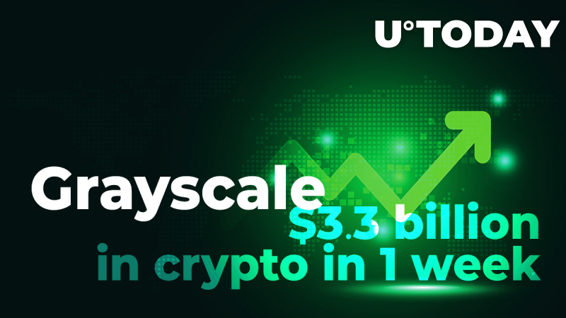 Grayscale Adds $3.3 Billion Worth of Bitcoin and Other Crypto AUM in One Week
