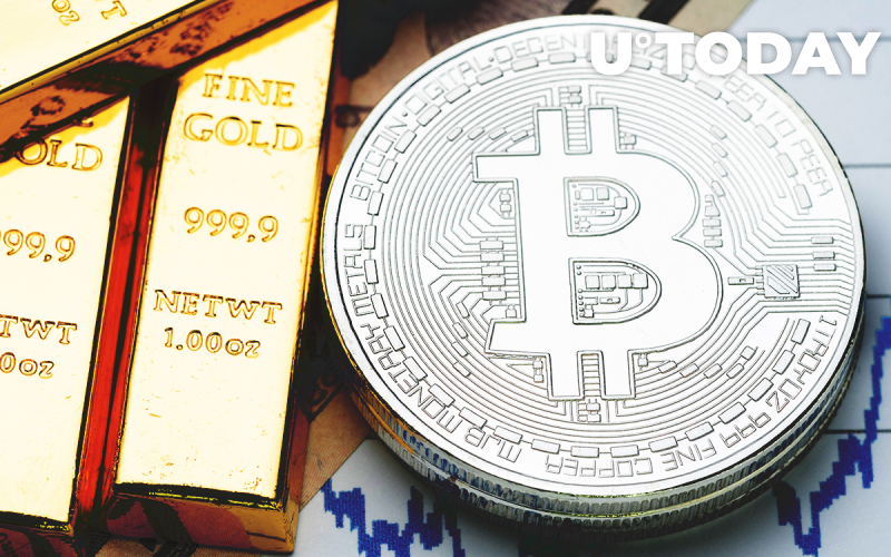 Bitcoin Up, Gold Down, Microstrategy to Blame: Analyst Willy Woo