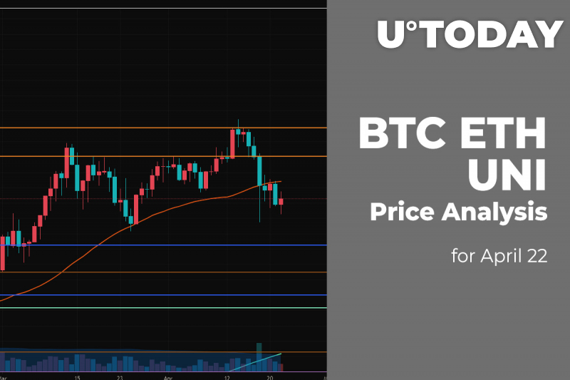 BTC, ETH and UNI Price Analysis for April 22