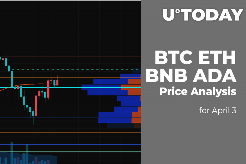 BTC, ETH, BNB and ADA Price Analysis for May 3