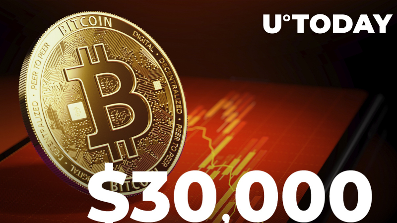 Bitcoin Comes Close to Breaking Below $30,000 Support as Bearish Sentiment Kicks Into High Gear