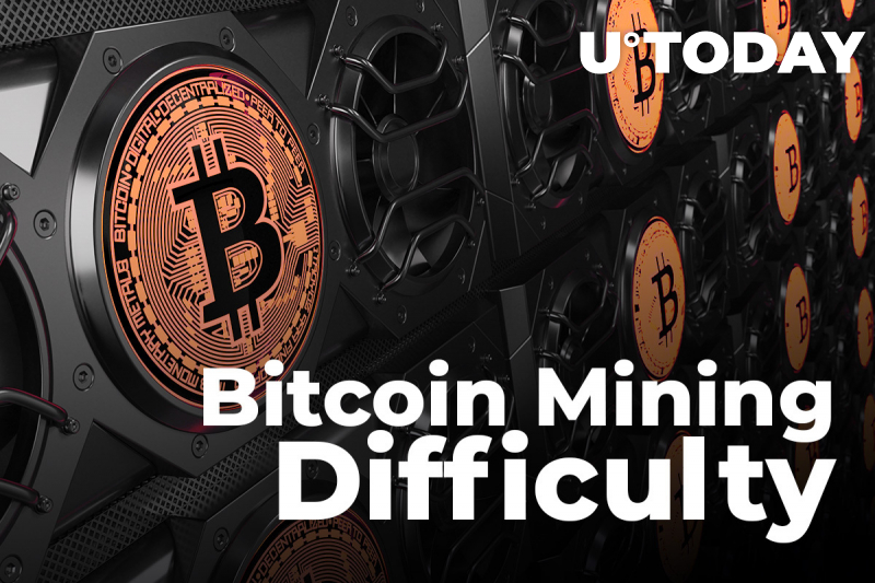 Bitcoin Mining Difficulty Drops to January 2020 Levels: Why Are Miners Capitulating?