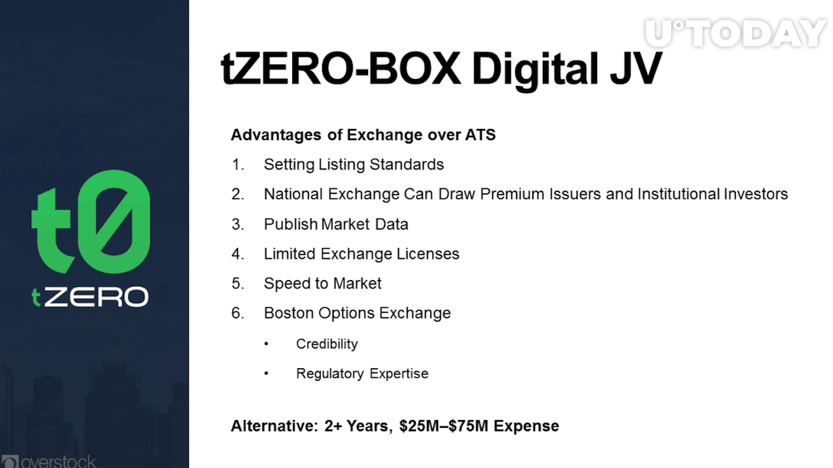 Why tZERO is better than the usual stock exchange?