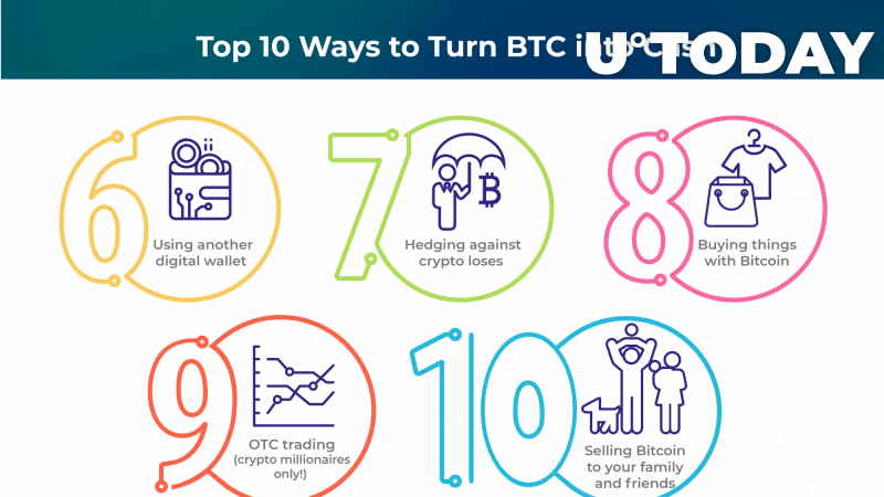 How to Convert Bitcoin to USD: Top 10 Ways to Turn BTC into Cash​​​​​​​