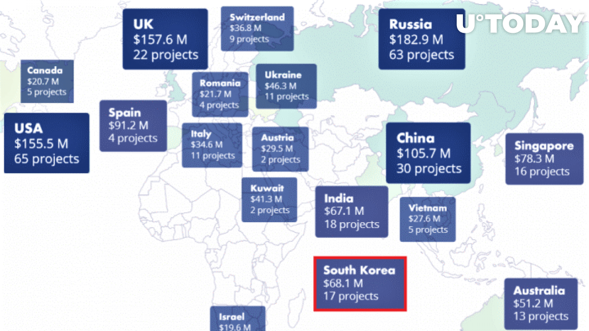 Geographical distribution of projects based on origin of the project team, Q3 2018