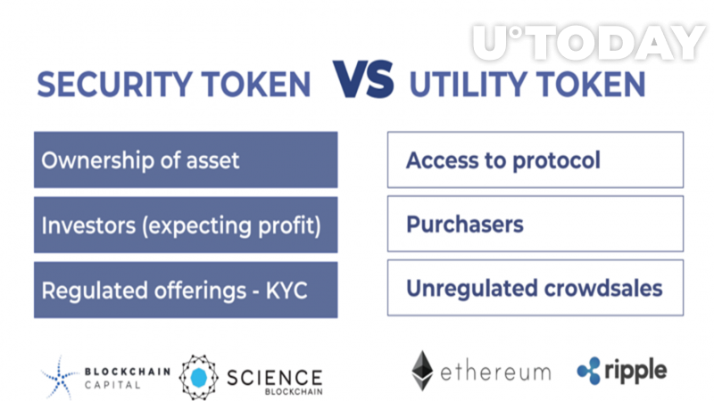 Security  token