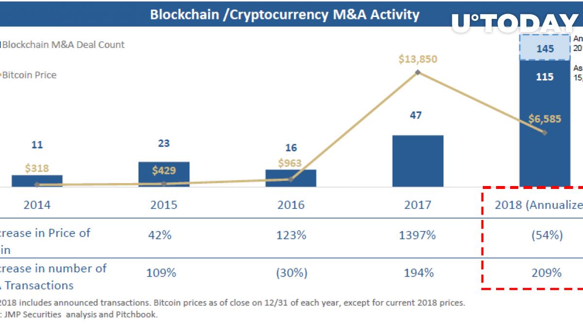 (Source: JMP Securities)