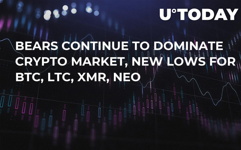 Bears Continue to Dominate Crypto Market, New Lows for BTC, LTC, XMR, NEO