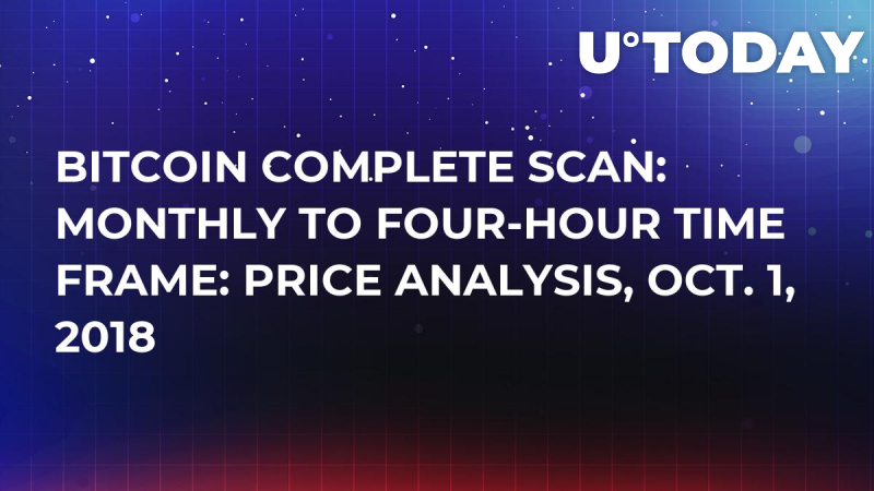 Bitcoin Complete Scan: Monthly to Four-Hour Time Frame: Price Analysis, Oct. 1, 2018