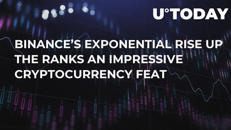 Binance's Exponential Rise Up the Ranks an Impressive Cryptocurrency Feat