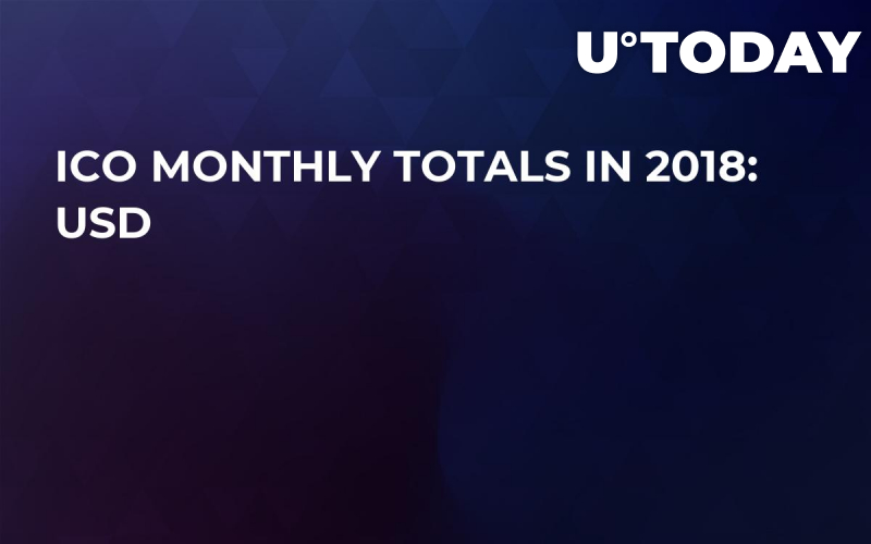 ICO Monthly Totals in 2018: USD