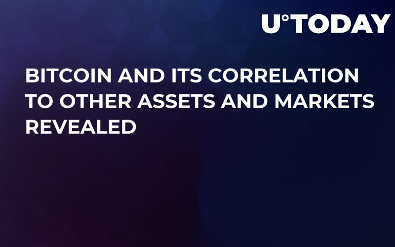 Bitcoin and Its Correlation to Other Assets and Markets Revealed
