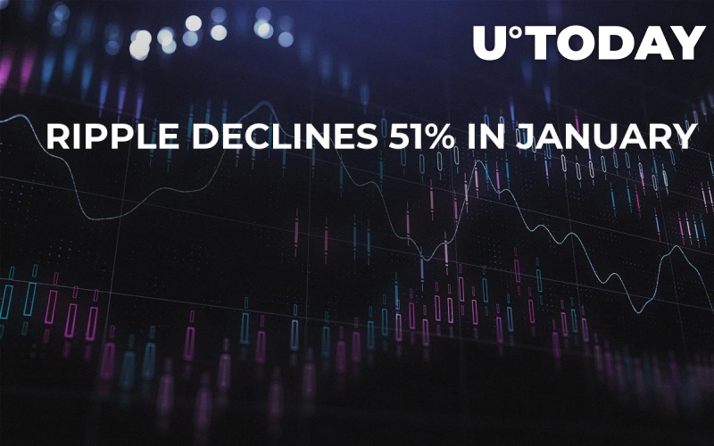 Ripple Declines 51% in January