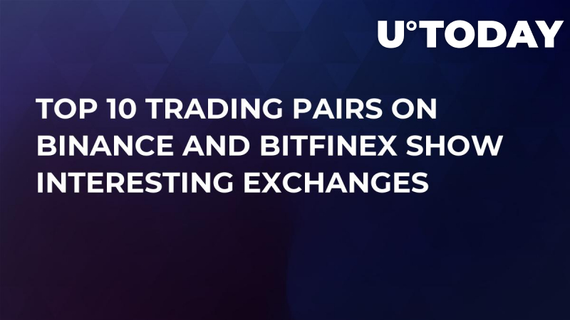 Top 10 Trading Pairs on Binance and Bitfinex Show Interesting Exchanges
