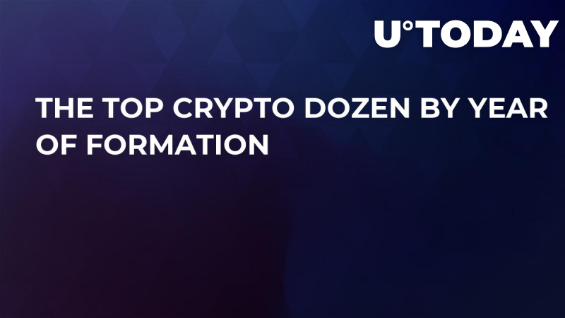 The Top Crypto Dozen by Year of Formation