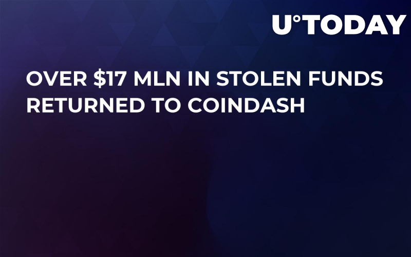 Over $17 Mln in Stolen Funds Returned to CoinDash