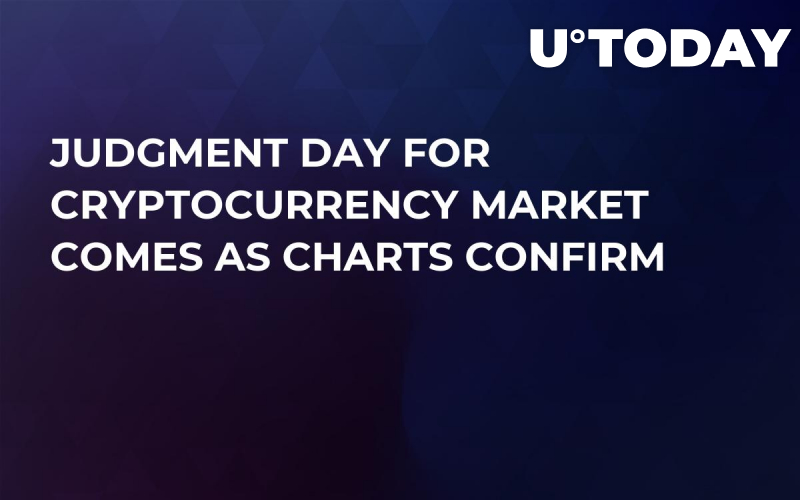 Judgment Day for Cryptocurrency Market Comes As Charts Confirm