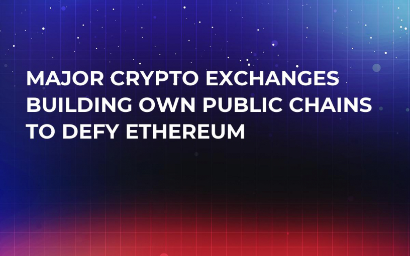 Major Crypto Exchanges Building Own Public Chains to Defy Ethereum