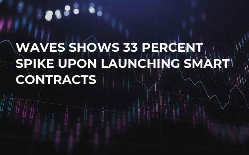 WAVES Shows 33 Percent Spike Upon Launching Smart Contracts