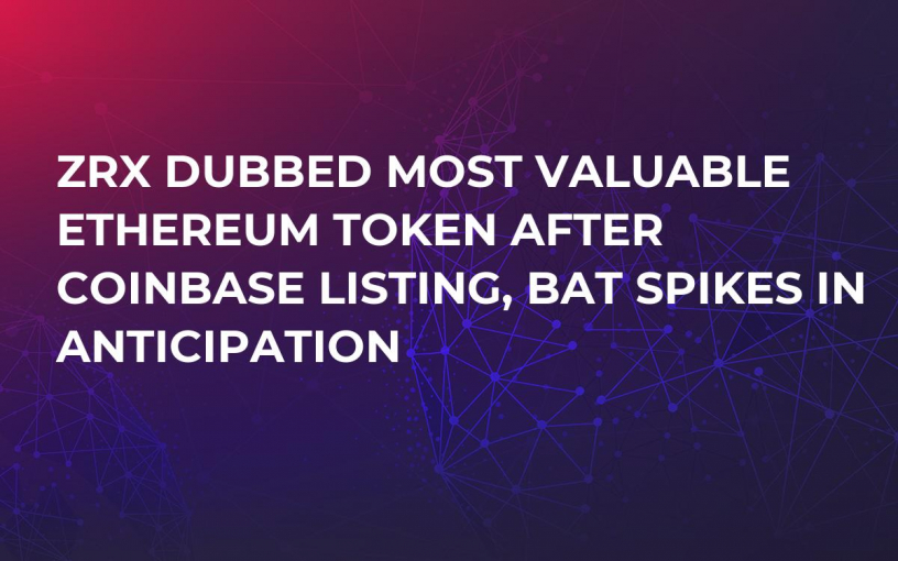ZRX Dubbed Most Valuable Ethereum Token After Coinbase Listing, BAT Spikes in Anticipation