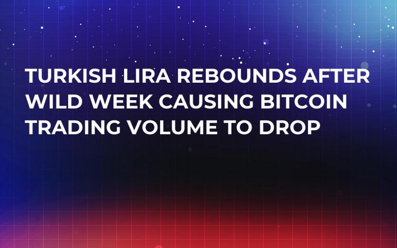 Turkish Lira Rebounds After Wild Week Causing Bitcoin Trading Volume to Drop