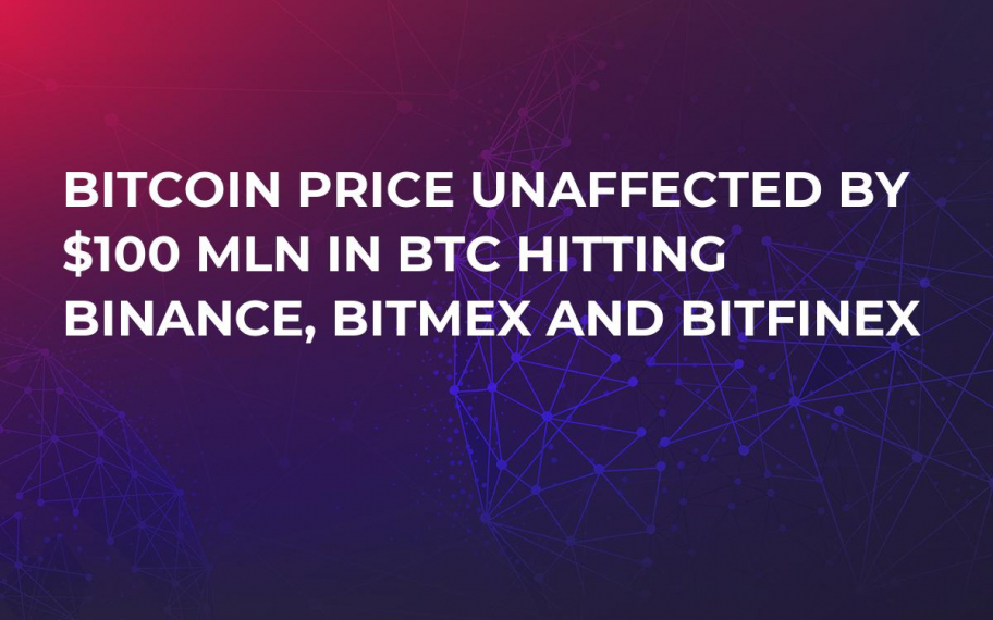 Bitcoin Price Unaffected by $100 Mln in BTC Hitting Binance, Bitmex and Bitfinex