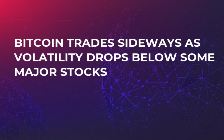 Bitcoin Trades Sideways as Volatility Drops Below Some Major Stocks