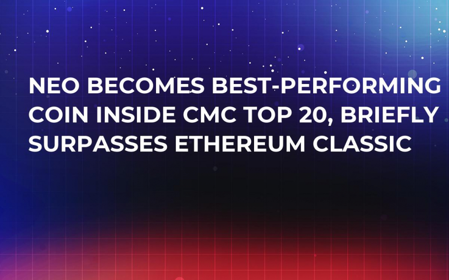 NEO Becomes Best-Performing Coin Inside CMC Top 20, Briefly Surpasses Ethereum Classic