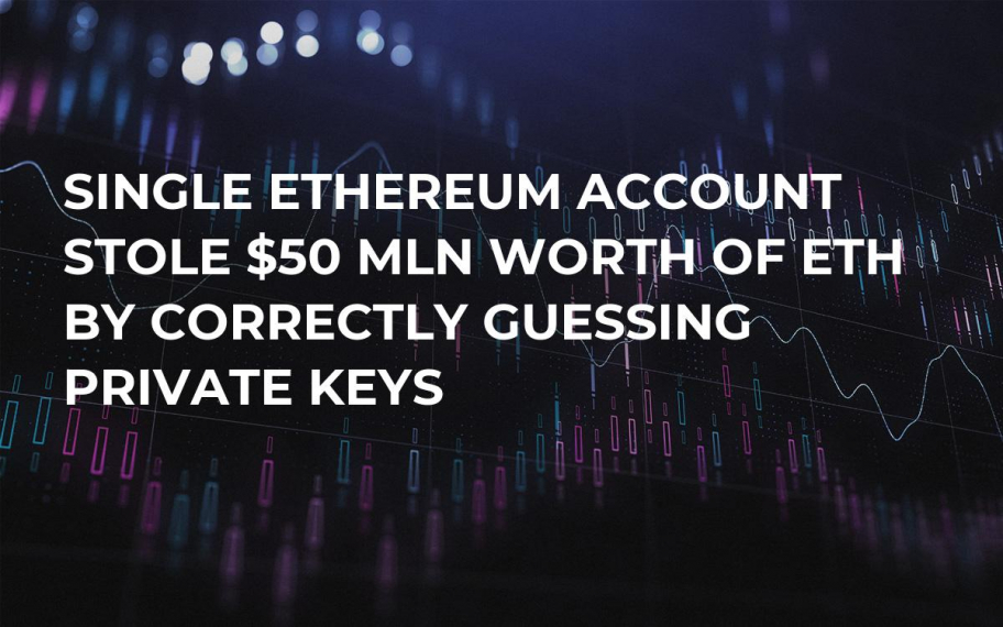Single Ethereum Account Stole $50 Mln Worth of ETH by Correctly Guessing Private Keys