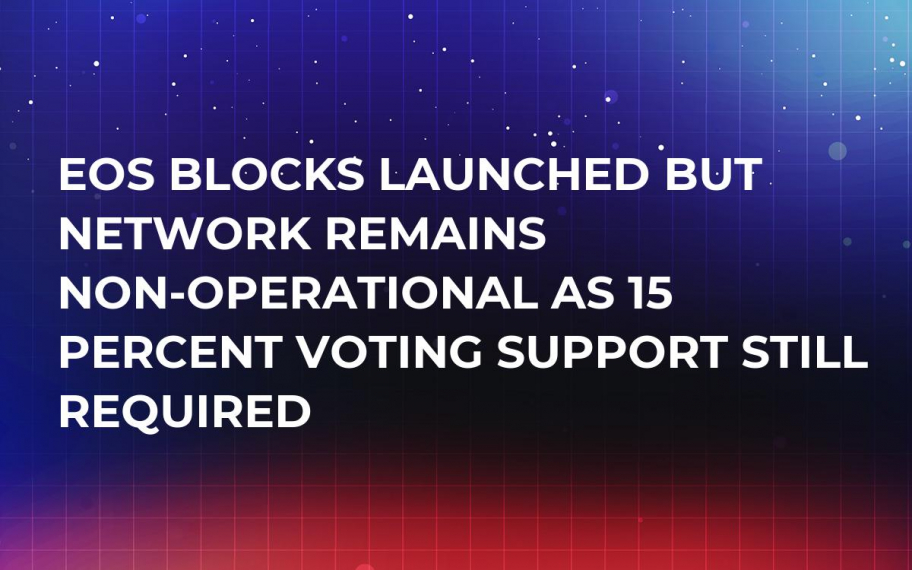 EOS Blocks Launched But Network Remains Non-Operational As 15 Percent Voting Support Still Required