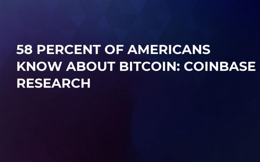 58 Percent of Americans Know About Bitcoin: Coinbase Research