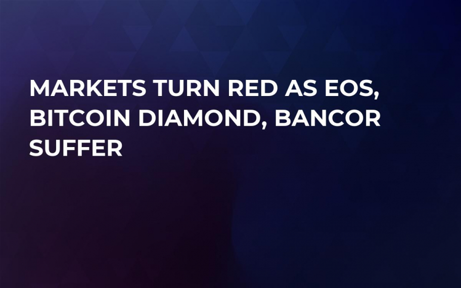 Markets Turn Red as EOS, Bitcoin Diamond, Bancor Suffer