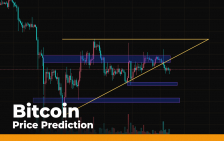 Bitcoin (BTC) Price Prediction: Returning to the $7,000 Level?