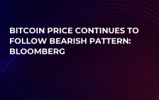 Bitcoin Price Continues to Follow Bearish Pattern: Bloomberg