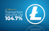 LTC Transaction Volume Up 104.7% Due to Litecoin-based RPG Litebringer